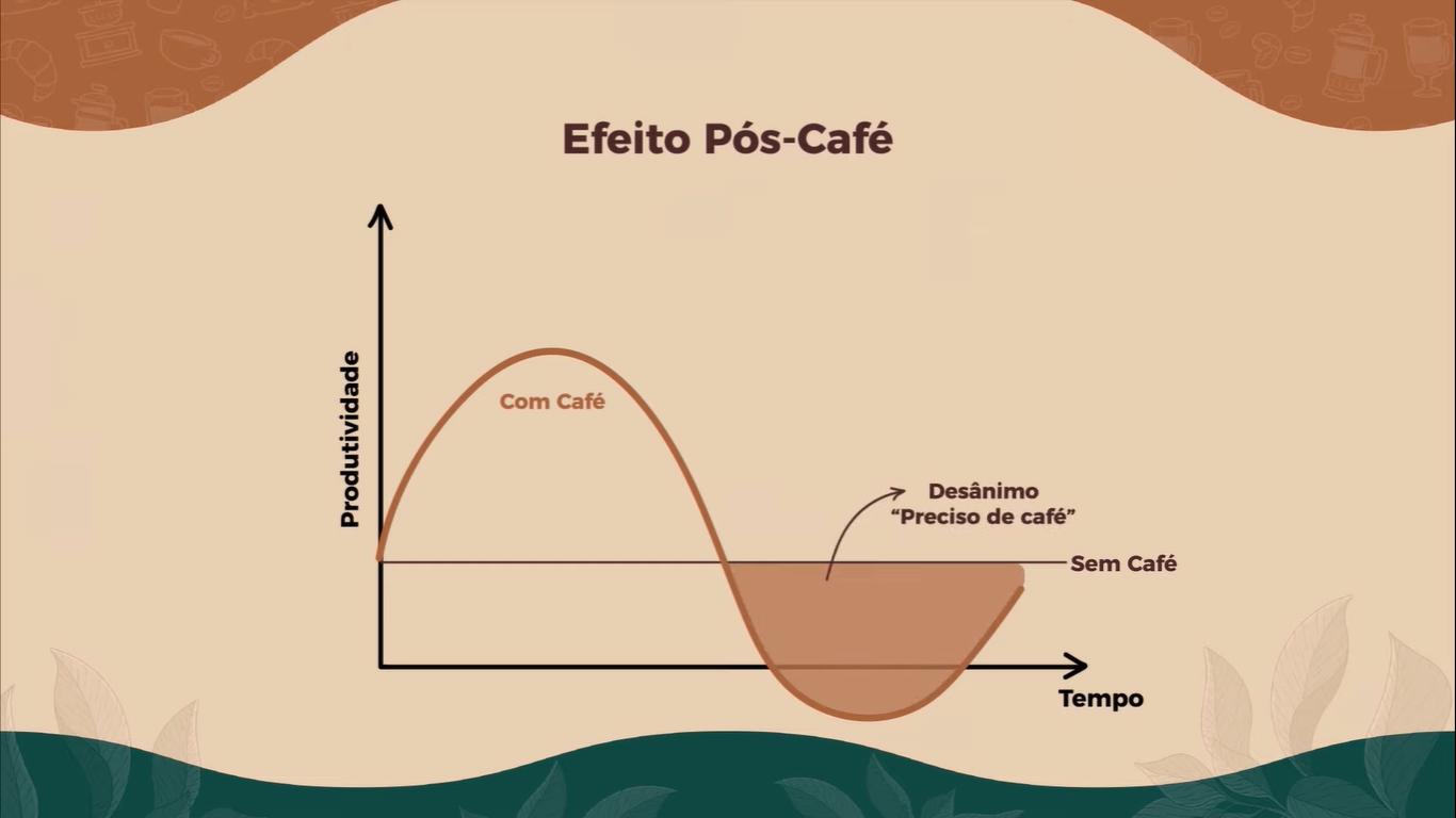 CAFÉ ou CHÁ: O que Tomar para Estudar?